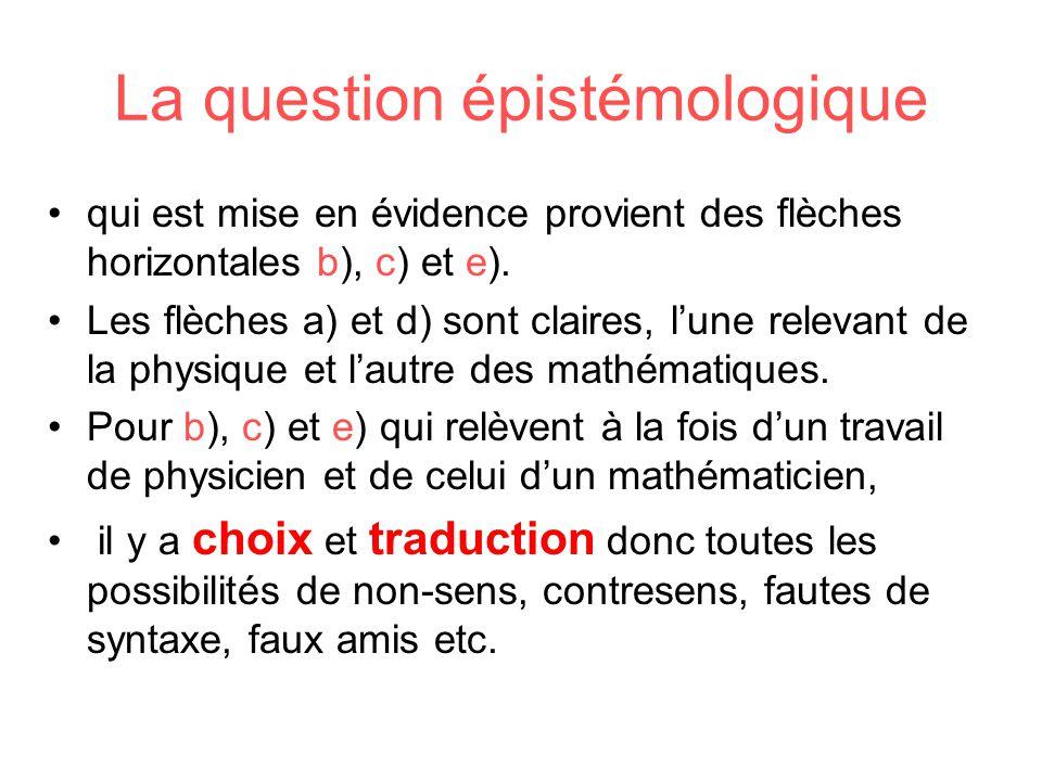La question épistémologique qui est mise en évidence provient des flèches horizontales b), c) et e). Les flèches a) et d) sont claires, lune relevant