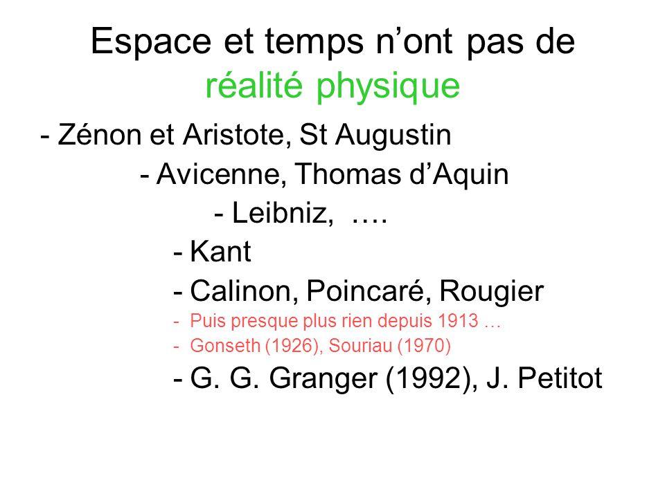 Espace et temps nont pas de réalité physique - Zénon et Aristote, St Augustin -Avicenne, Thomas dAquin - Leibniz, …. -Kant -Calinon, Poincaré, Rougier