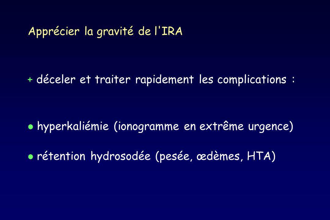 Apprécier la gravité de l'IRA + déceler et traiter rapidement les complications : hyperkaliémie (ionogramme en extrême urgence) rétention hydrosodée (