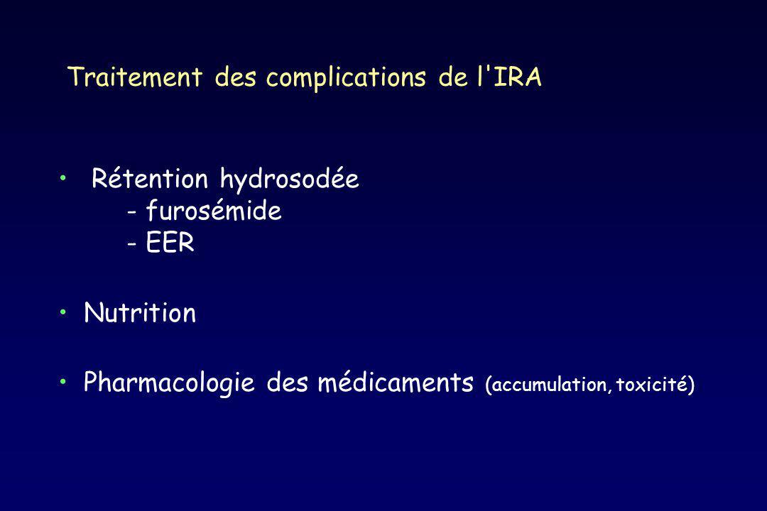 Traitement des complications de l'IRA Rétention hydrosodée - furosémide - EER Nutrition Pharmacologie des médicaments (accumulation, toxicité)