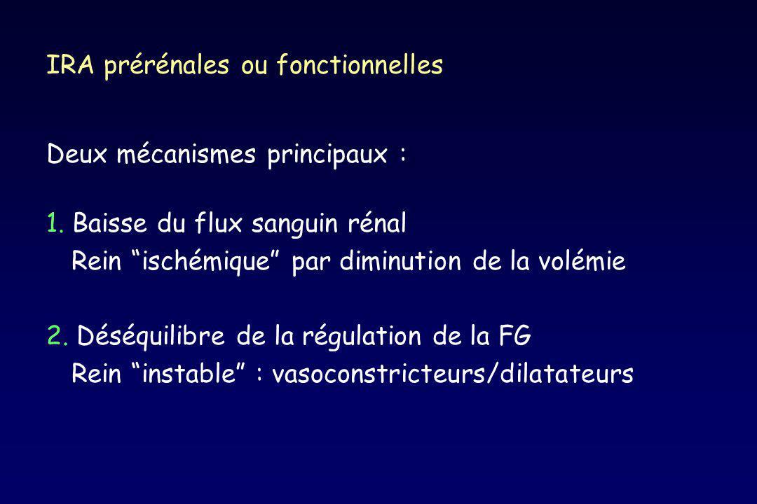 Traitement de suppléance But- épuration des déchets - maintien de l homéostasie Indications- hyperkaliémie 7,5 mmol/L - rétention hydrosodée majeure - acidose métabolique non compensée - urée > 40 mmol/L - créatininémie > 600 µmol/L