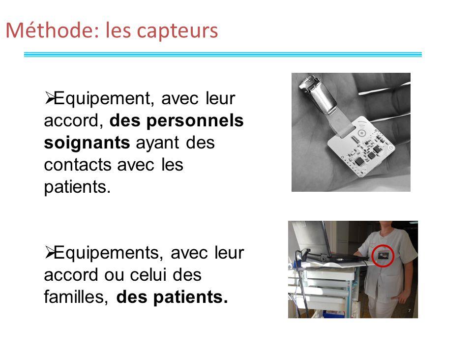 Méthode: les capteurs Equipement, avec leur accord, des personnels soignants ayant des contacts avec les patients.