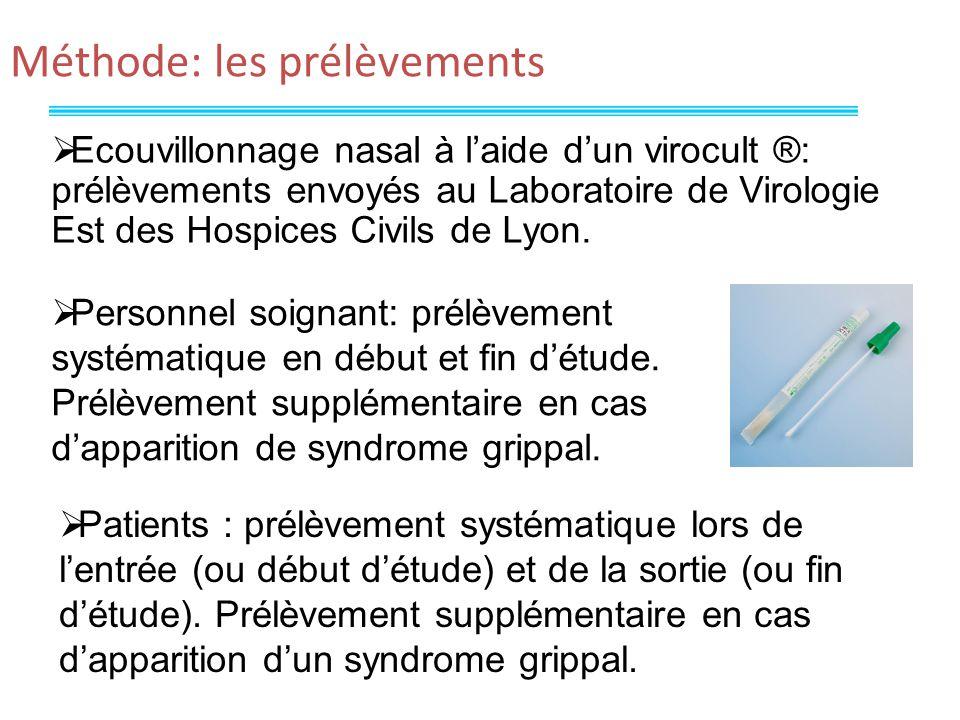 Méthode: les prélèvements Patients : prélèvement systématique lors de lentrée (ou début détude) et de la sortie (ou fin détude).