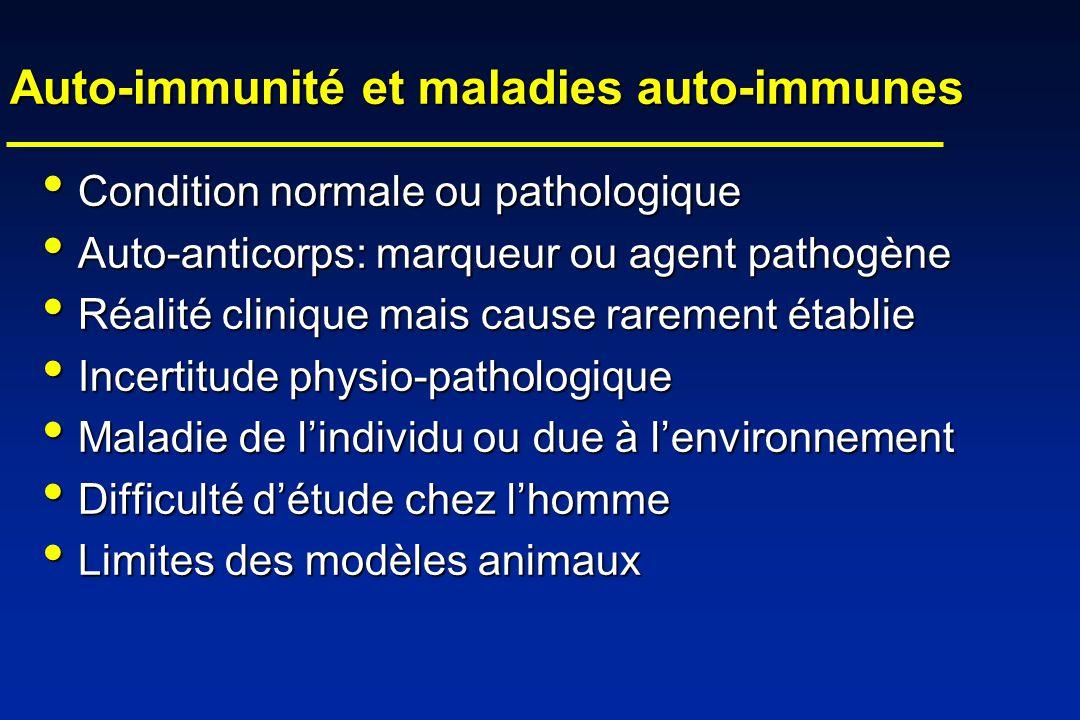 Auto-anticorps et maladies auto-immunes Définition Définition Mise en évidence Mise en évidence Aide au diagnostic qui reste clinique Aide au diagnostic qui reste clinique Valeur diagnostique Valeur diagnostiqueSensibilitéSpécificité Valeur pronostique Valeur pronostique