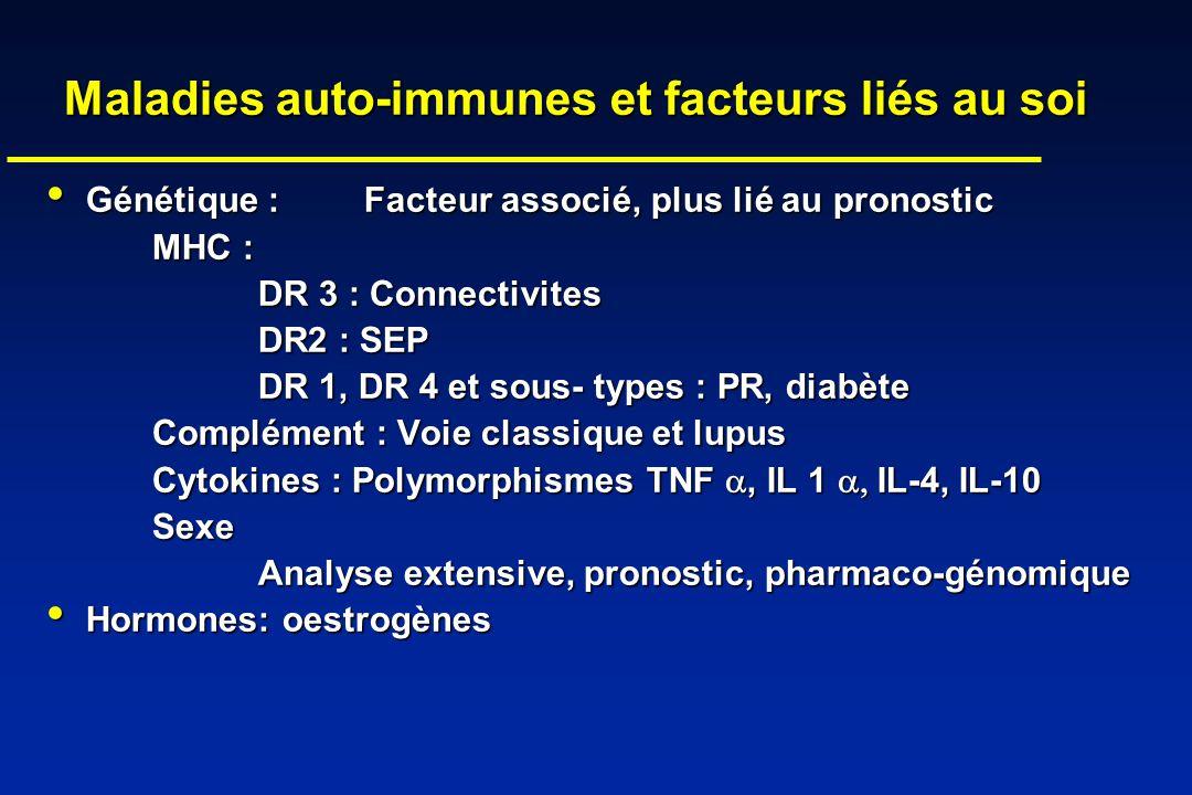 Maladies auto-immunes et facteurs liés au soi Génétique :Facteur associé, plus lié au pronostic Génétique :Facteur associé, plus lié au pronostic MHC