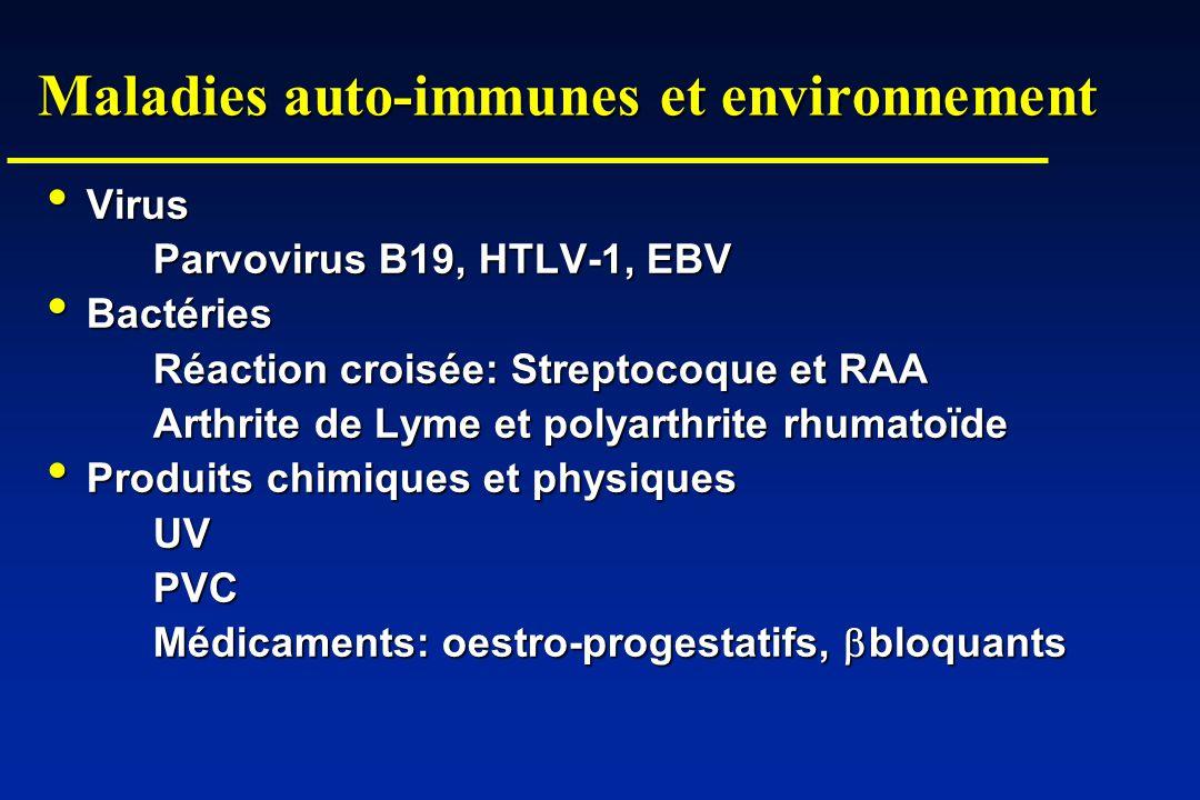 Maladies auto-immunes et environnement Virus Virus Parvovirus B19, HTLV-1, EBV Bactéries Bactéries Réaction croisée: Streptocoque et RAA Arthrite de L