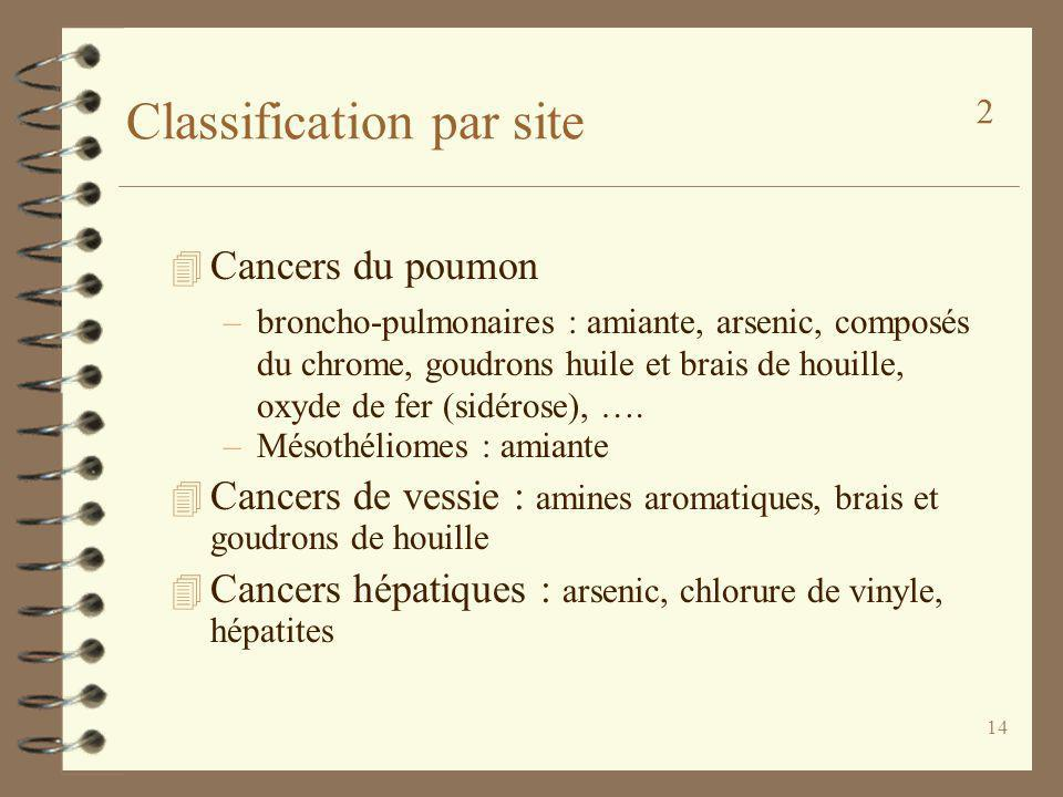 14 Classification par site 2 4 Cancers du poumon –broncho-pulmonaires : amiante, arsenic, composés du chrome, goudrons huile et brais de houille, oxyde de fer (sidérose), ….