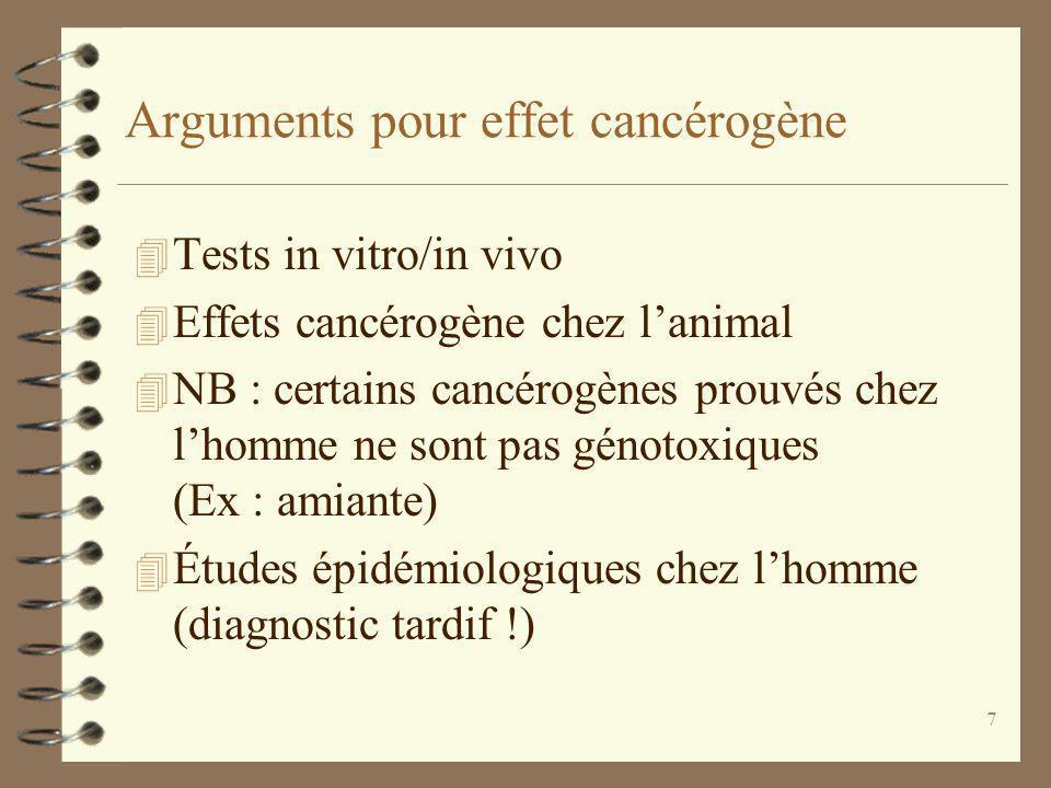 7 Arguments pour effet cancérogène 4 Tests in vitro/in vivo 4 Effets cancérogène chez lanimal 4 NB : certains cancérogènes prouvés chez lhomme ne sont pas génotoxiques (Ex : amiante) 4 Études épidémiologiques chez lhomme (diagnostic tardif !)