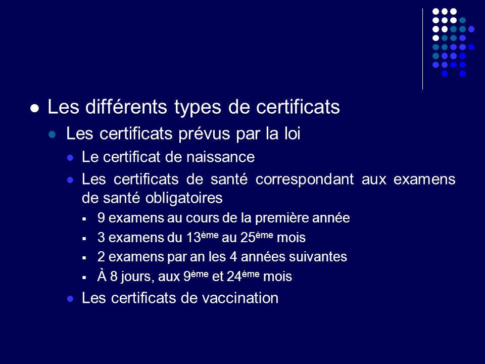 Les différents types de certificats Les certificats prévus par la loi Le certificat prénuptial Pour les femmes de moins de 50 ans Sérologies rubéole et toxoplasmose* Groupe A, B, O et rhésus standard et recherche dACI éventuelle Les certificats relatifs à la conception Certificat pré-natal, IVG, ITG