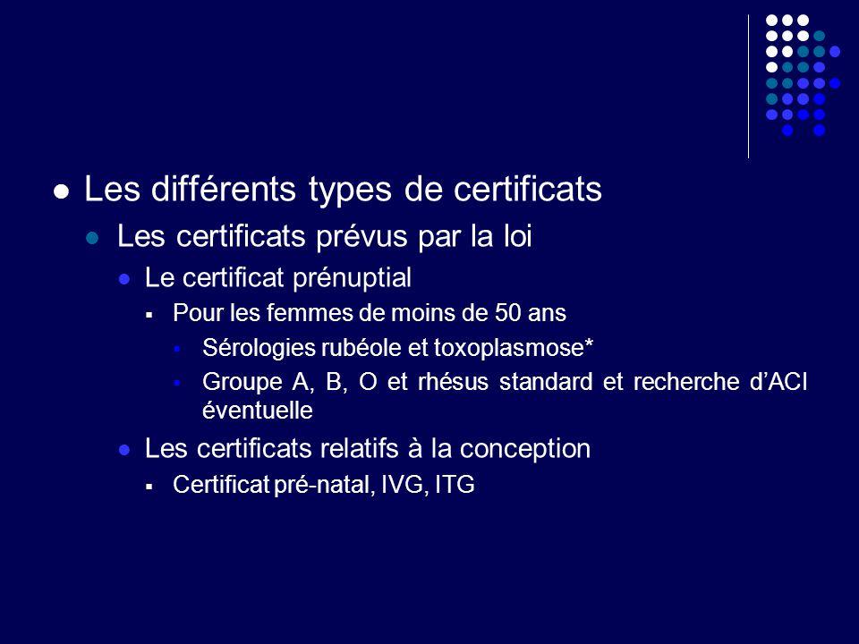 Les différents types de certificats Les certificats prévus par la loi Le certificat prénuptial Pour les femmes de moins de 50 ans Sérologies rubéole e