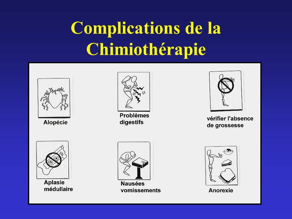 Complications de la Chimiothérapie