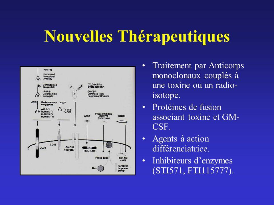 Nouvelles Thérapeutiques Traitement par Anticorps monoclonaux couplés à une toxine ou un radio- isotope. Protéines de fusion associant toxine et GM- C