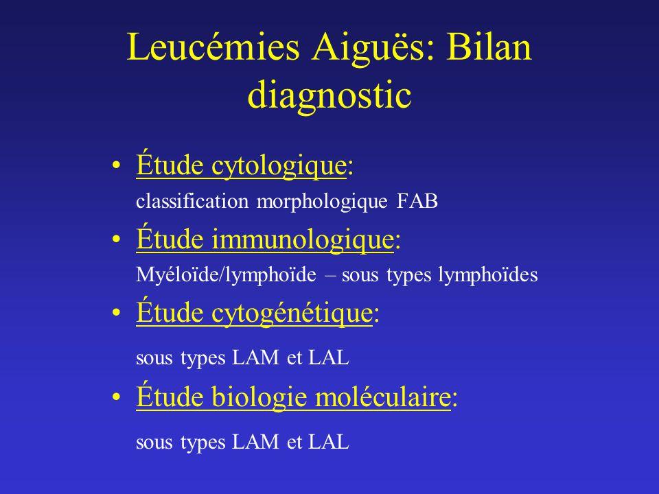 Réarrangement des oncogènes dans les LAL TypeTranslocationOncogène2ème gène LALT(9;22) (q34;q11)AblBcr LAL BT(8;14) (q24;q32) T(2;8) (p11;q24) T(8;22) (q24;q11) T(11;14) (q13;q32) Myc Bcl1 IgH IgK IgL IgH LAL B ou commune T(14;18) (q21;q32)Bcl2IgH LAL TT(8;14) (q24;q11)MycTcr LAL TInv (14) (q11;q32)Tcl1IgH LAL TT(11;14) (p13;q32)Tcl2Tcr