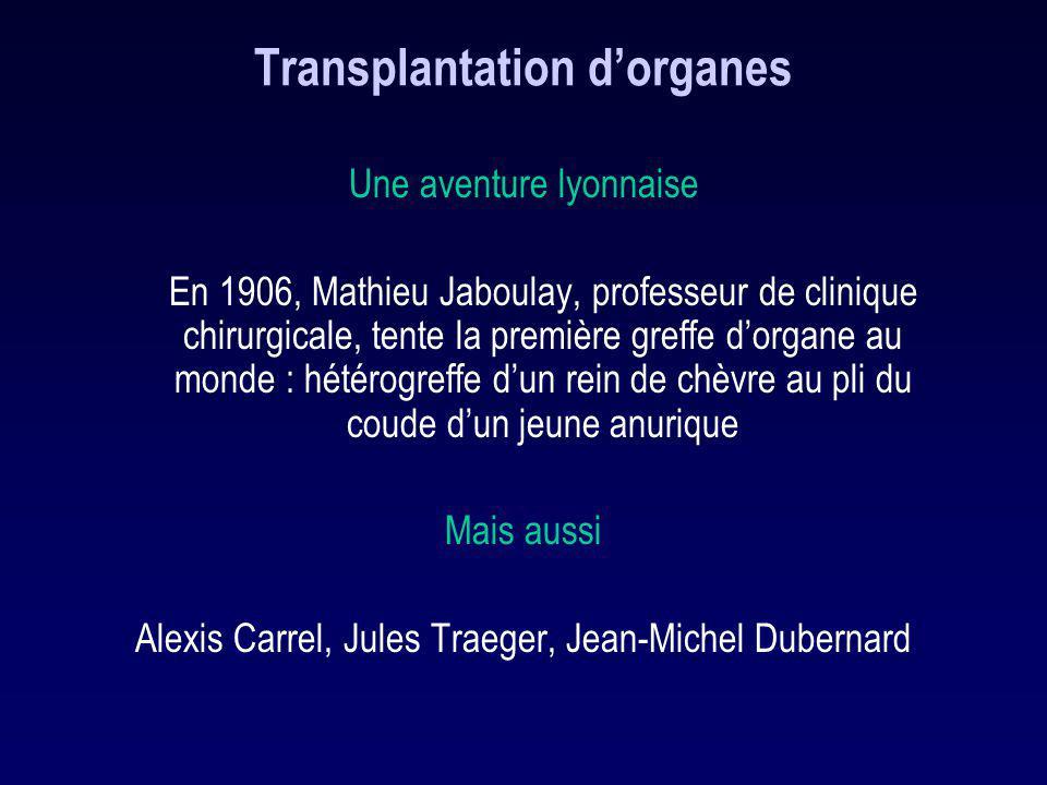 Transplantation dorganes Une aventure lyonnaise En 1906, Mathieu Jaboulay, professeur de clinique chirurgicale, tente la première greffe dorgane au mo