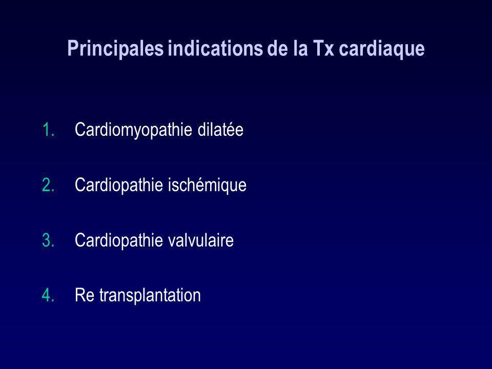 Principales indications de la Tx cardiaque 1.Cardiomyopathie dilatée 2.Cardiopathie ischémique 3.Cardiopathie valvulaire 4.Re transplantation