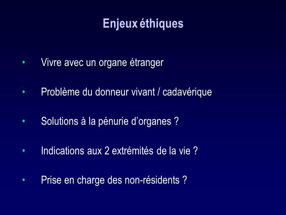 Enjeux éthiques Vivre avec un organe étranger Problème du donneur vivant / cadavérique Solutions à la pénurie dorganes ? Indications aux 2 extrémités