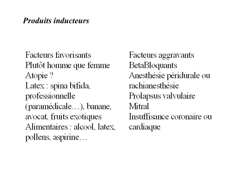 Produits inducteurs