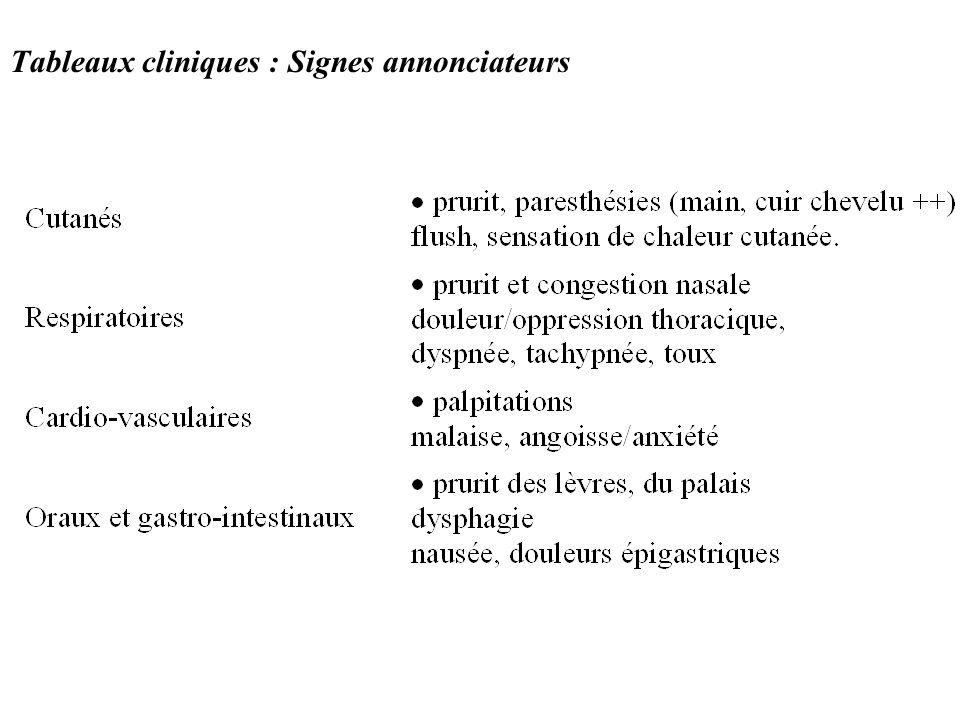 Tableaux cliniques : Signes annonciateurs