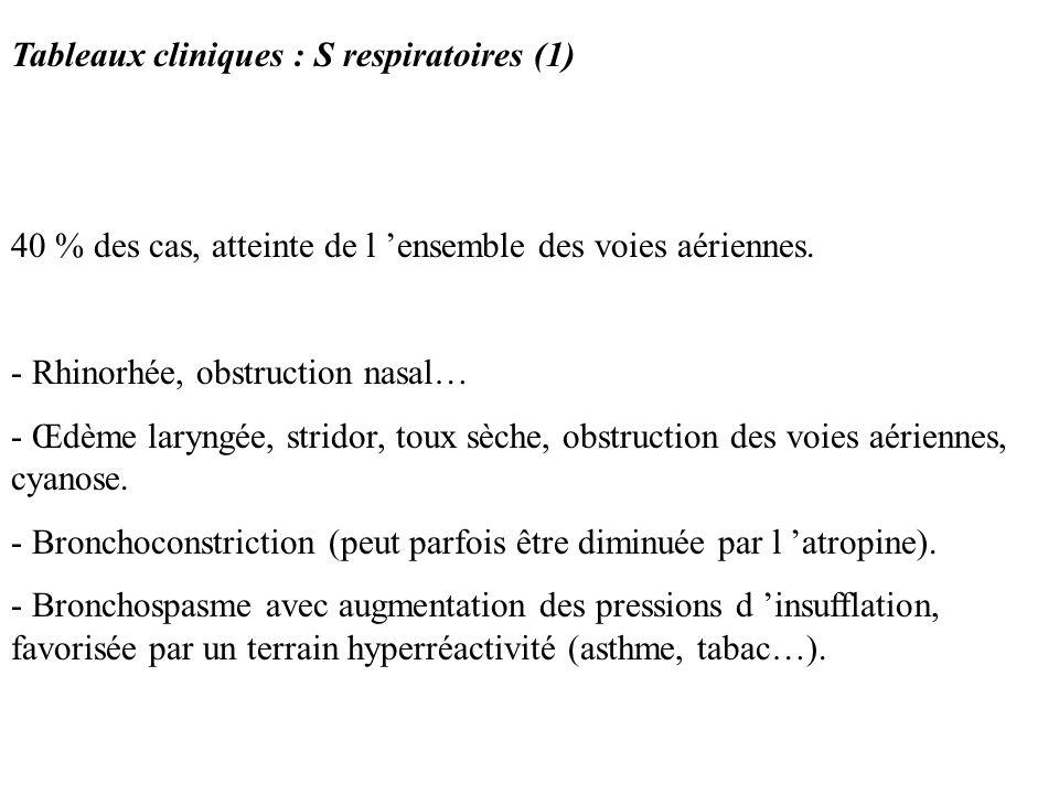 Tableaux cliniques : S respiratoires (1) 40 % des cas, atteinte de l ensemble des voies aériennes. - Rhinorhée, obstruction nasal… - Œdème laryngée, s