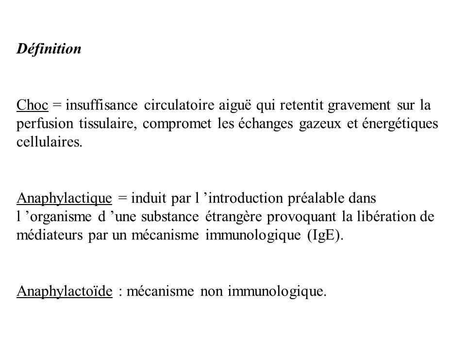 Définition Choc = insuffisance circulatoire aiguë qui retentit gravement sur la perfusion tissulaire, compromet les échanges gazeux et énergétiques ce
