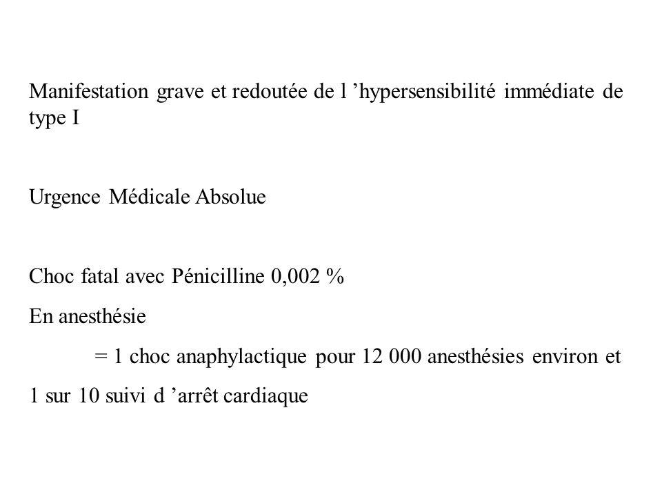 Manifestation grave et redoutée de l hypersensibilité immédiate de type I Urgence Médicale Absolue Choc fatal avec Pénicilline 0,002 % En anesthésie =