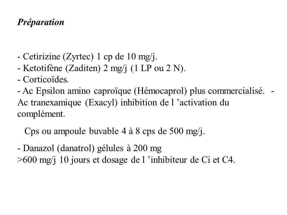 Préparation - Cetirizine (Zyrtec) 1 cp de 10 mg/j. - Ketotifène (Zaditen) 2 mg/j (1 LP ou 2 N). - Corticoïdes. - Ac Epsilon amino caproïque (Hémocapro