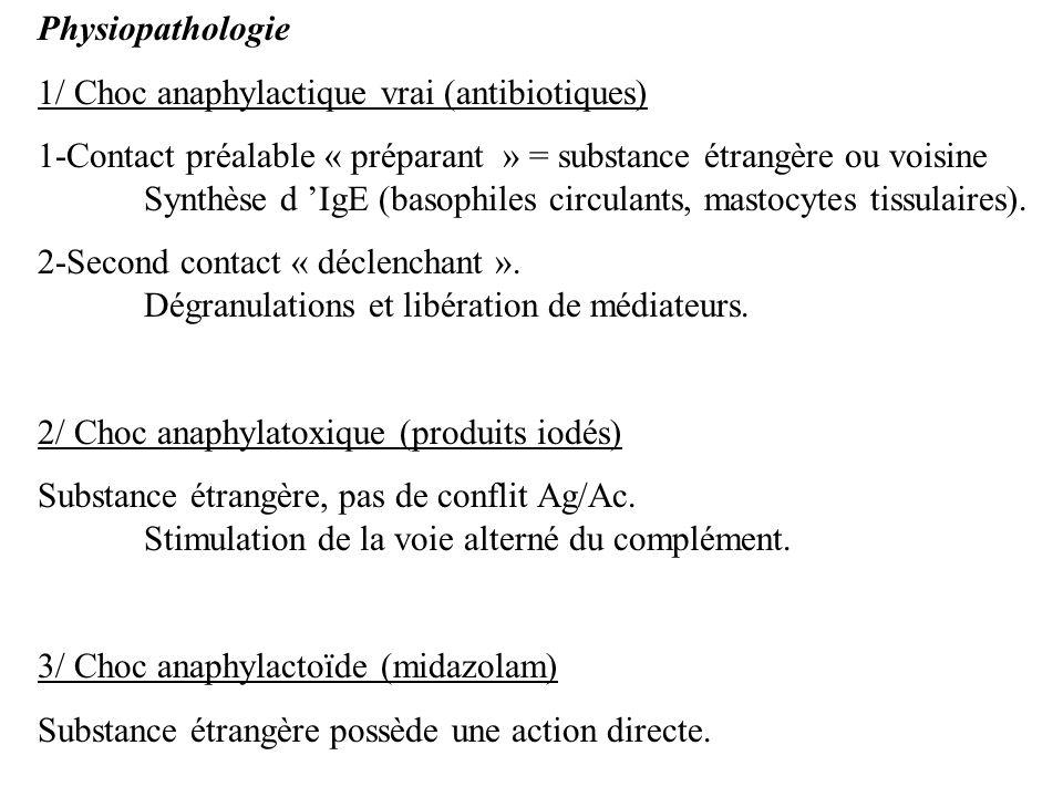 Physiopathologie 1/ Choc anaphylactique vrai (antibiotiques) 1-Contact préalable « préparant » = substance étrangère ou voisine Synthèse d IgE (basoph