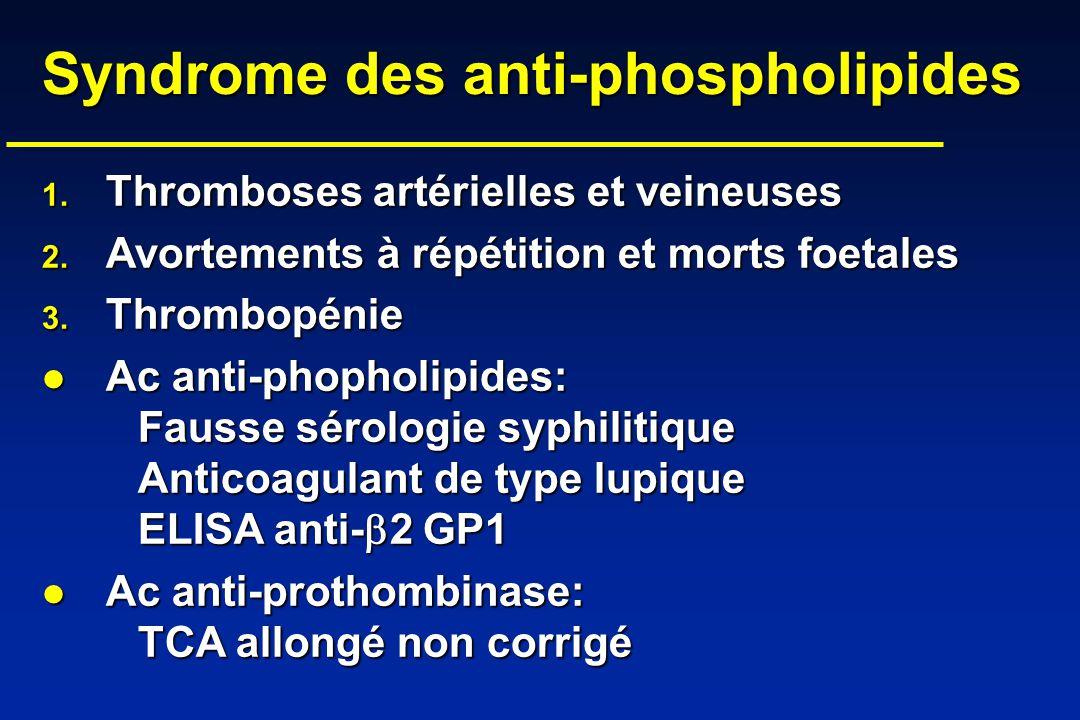 Syndrome des anti-phospholipides Syndrome des anti-phospholipides Thromboses artérielles et veineuses Thromboses artérielles et veineuses Avortements à répétition et morts foetales Avortements à répétition et morts foetales Thrombopénie Thrombopénie Ac anti-phopholipides: Fausse sérologie syphilitique Anticoagulant de type lupique ELISA anti- 2 GP1 Ac anti-phopholipides: Fausse sérologie syphilitique Anticoagulant de type lupique ELISA anti- 2 GP1 Ac anti-prothombinase: TCA allongé non corrigé Ac anti-prothombinase: TCA allongé non corrigé