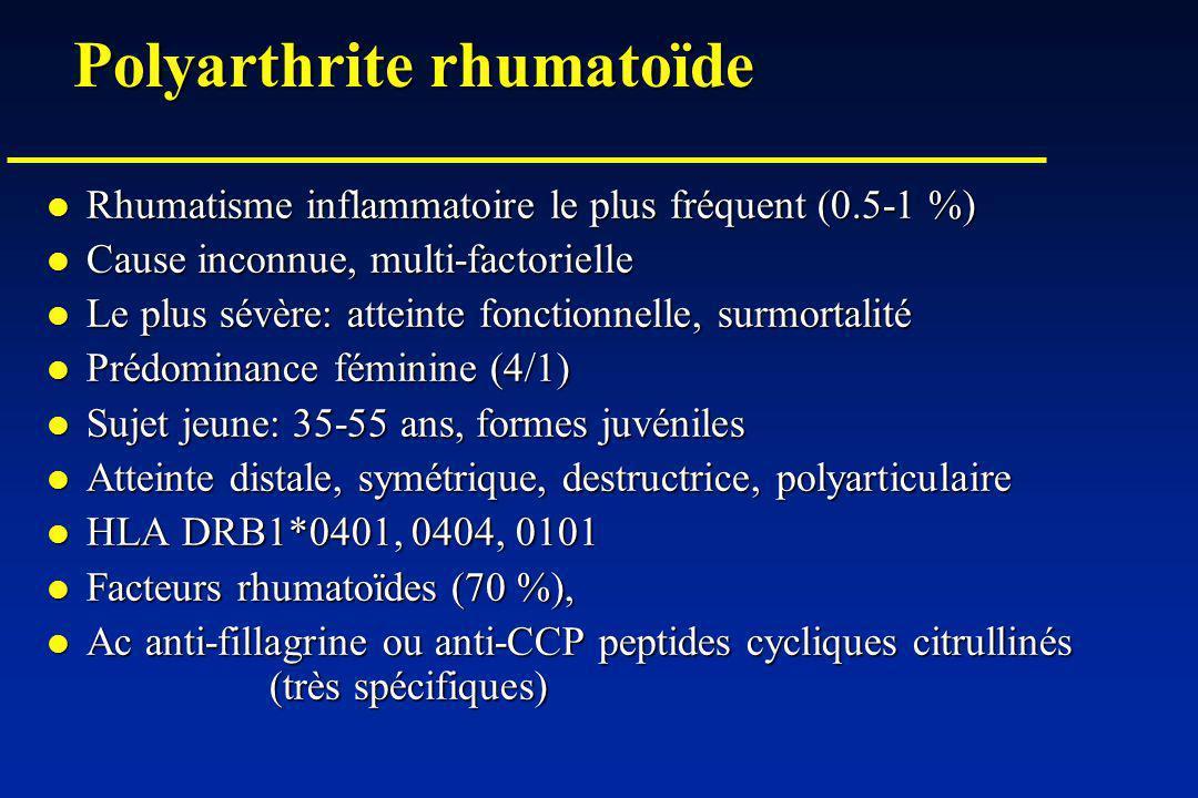 Polyarthrite rhumatoïde Rhumatisme inflammatoire le plus fréquent (0.5-1 %) Rhumatisme inflammatoire le plus fréquent (0.5-1 %) Cause inconnue, multi-factorielle Cause inconnue, multi-factorielle Le plus sévère: atteinte fonctionnelle, surmortalité Le plus sévère: atteinte fonctionnelle, surmortalité Prédominance féminine (4/1) Prédominance féminine (4/1) Sujet jeune: 35-55 ans, formes juvéniles Sujet jeune: 35-55 ans, formes juvéniles Atteinte distale, symétrique, destructrice, polyarticulaire Atteinte distale, symétrique, destructrice, polyarticulaire HLA DRB1*0401, 0404, 0101 HLA DRB1*0401, 0404, 0101 Facteurs rhumatoïdes (70 %), Facteurs rhumatoïdes (70 %), Ac anti-fillagrine ou anti-CCP peptides cycliques citrullinés (très spécifiques) Ac anti-fillagrine ou anti-CCP peptides cycliques citrullinés (très spécifiques)