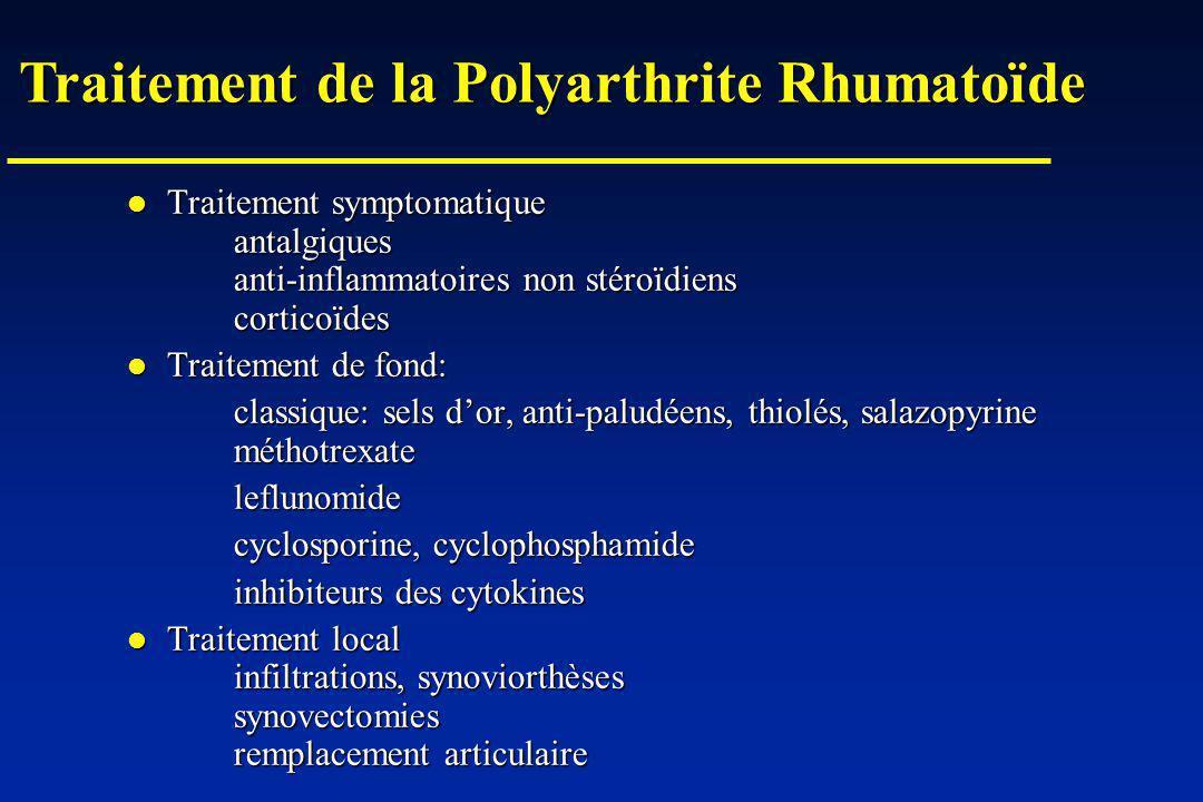 Traitement symptomatique antalgiques anti-inflammatoires non stéroïdiens corticoïdes Traitement symptomatique antalgiques anti-inflammatoires non stéroïdiens corticoïdes Traitement de fond: Traitement de fond: classique: sels dor, anti-paludéens, thiolés, salazopyrine méthotrexate leflunomide cyclosporine, cyclophosphamide inhibiteurs des cytokines Traitement local infiltrations, synoviorthèses synovectomies remplacement articulaire Traitement local infiltrations, synoviorthèses synovectomies remplacement articulaire Traitement de la Polyarthrite Rhumatoïde