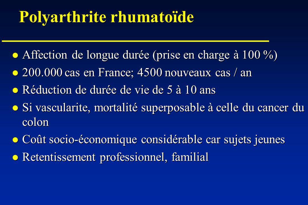 Polyarthrite rhumatoïde Affection de longue durée (prise en charge à 100 %) Affection de longue durée (prise en charge à 100 %) 200.000 cas en France; 4500 nouveaux cas / an 200.000 cas en France; 4500 nouveaux cas / an Réduction de durée de vie de 5 à 10 ans Réduction de durée de vie de 5 à 10 ans Si vascularite, mortalité superposable à celle du cancer du colon Si vascularite, mortalité superposable à celle du cancer du colon Coût socio-économique considérable car sujets jeunes Coût socio-économique considérable car sujets jeunes Retentissement professionnel, familial Retentissement professionnel, familial