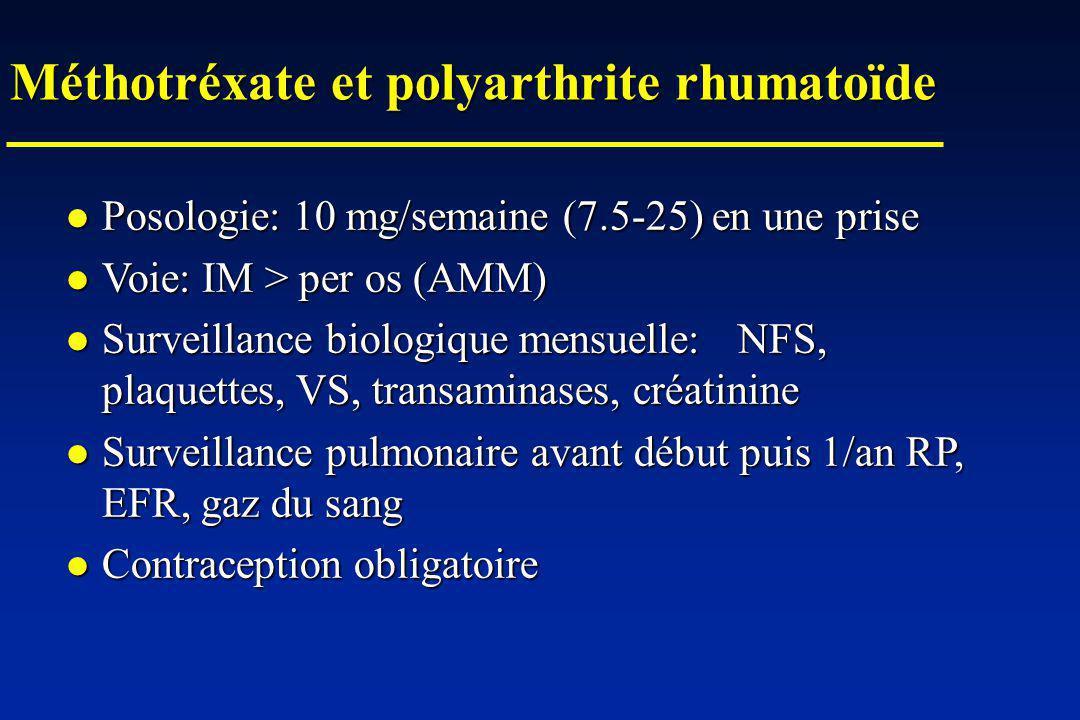 Méthotréxate et polyarthrite rhumatoïde Posologie: 10 mg/semaine (7.5-25) en une prise Posologie: 10 mg/semaine (7.5-25) en une prise Voie: IM > per os (AMM) Voie: IM > per os (AMM) Surveillance biologique mensuelle:NFS, plaquettes, VS, transaminases, créatinine Surveillance biologique mensuelle:NFS, plaquettes, VS, transaminases, créatinine Surveillance pulmonaire avant début puis 1/an RP, EFR, gaz du sang Surveillance pulmonaire avant début puis 1/an RP, EFR, gaz du sang Contraception obligatoire Contraception obligatoire