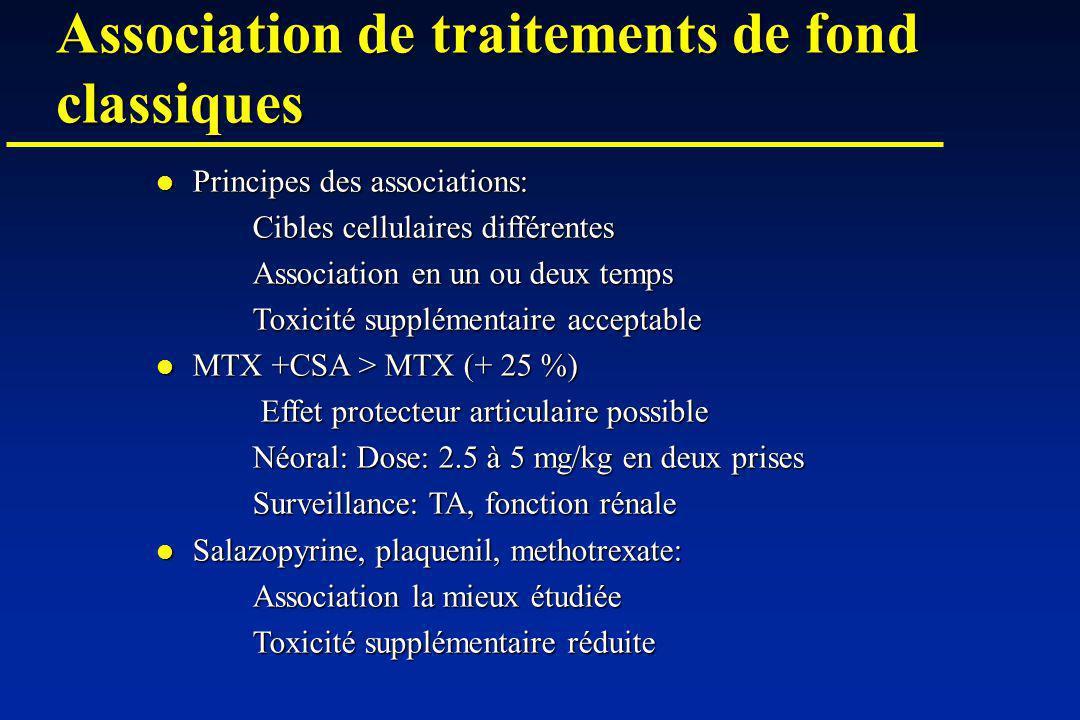 Association de traitements de fond classiques Principes des associations: Principes des associations: Cibles cellulaires différentes Association en un ou deux temps Toxicité supplémentaire acceptable MTX +CSA > MTX (+ 25 %) MTX +CSA > MTX (+ 25 %) Effet protecteur articulaire possible Effet protecteur articulaire possible Néoral: Dose: 2.5 à 5 mg/kg en deux prises Surveillance: TA, fonction rénale Salazopyrine, plaquenil, methotrexate: Salazopyrine, plaquenil, methotrexate: Association la mieux étudiée Toxicité supplémentaire réduite