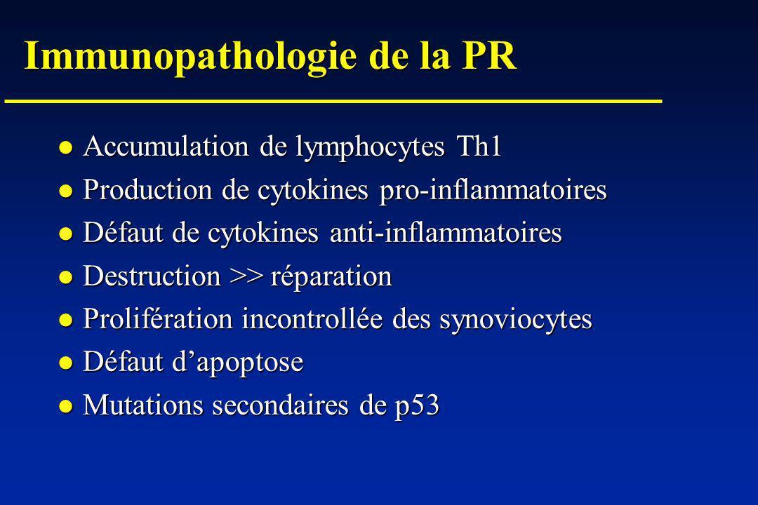 Interactions cellulaires et maladies Cellules pathogènes Monocytes Cellulesmésenchymateuses T cells IL-17 IFN- IFN- IL-1 TNF- TNF- IL-12 Destruction CytokinesEnzymes IL-15 IL-18 APC IL-23