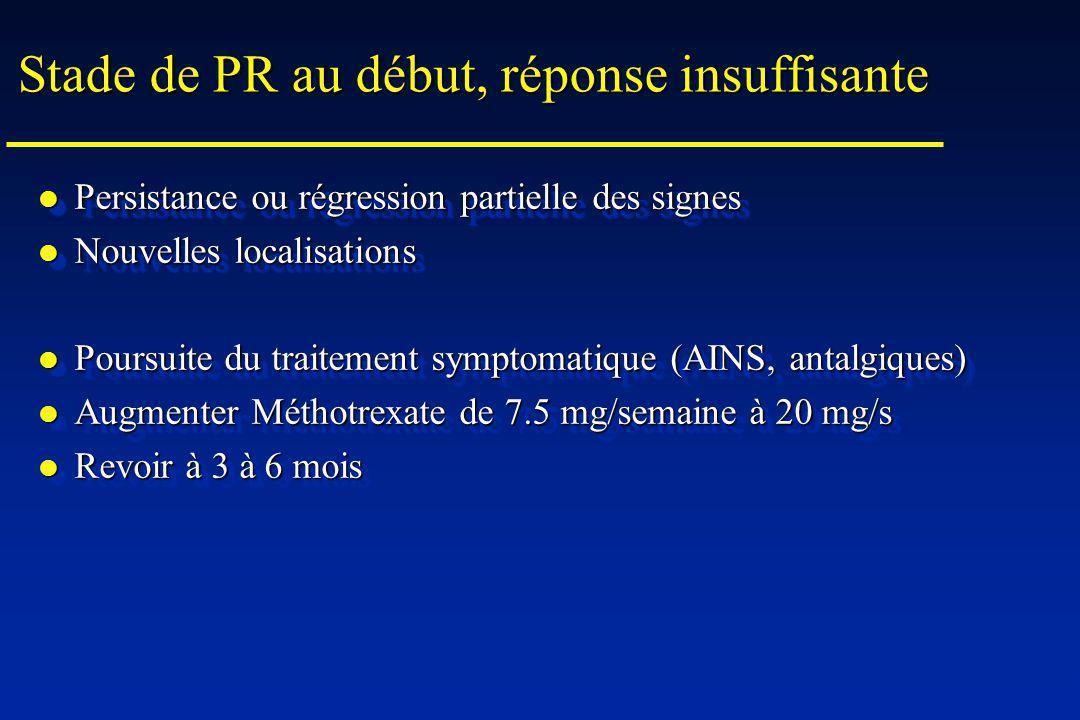 Stade de PR au début, réponse insuffisante Persistance ou régression partielle des signes Persistance ou régression partielle des signes Nouvelles localisations Nouvelles localisations Poursuite du traitement symptomatique (AINS, antalgiques) Poursuite du traitement symptomatique (AINS, antalgiques) Augmenter Méthotrexate de 7.5 mg/semaine à 20 mg/s Augmenter Méthotrexate de 7.5 mg/semaine à 20 mg/s Revoir à 3 à 6 mois Revoir à 3 à 6 mois Persistance ou régression partielle des signes Persistance ou régression partielle des signes Nouvelles localisations Nouvelles localisations Poursuite du traitement symptomatique (AINS, antalgiques) Poursuite du traitement symptomatique (AINS, antalgiques) Augmenter Méthotrexate de 7.5 mg/semaine à 20 mg/s Augmenter Méthotrexate de 7.5 mg/semaine à 20 mg/s Revoir à 3 à 6 mois Revoir à 3 à 6 mois