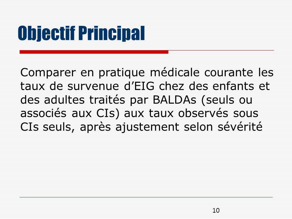 Objectif Principal 10 Comparer en pratique médicale courante les taux de survenue dEIG chez des enfants et des adultes traités par BALDAs (seuls ou associés aux CIs) aux taux observés sous CIs seuls, après ajustement selon sévérité