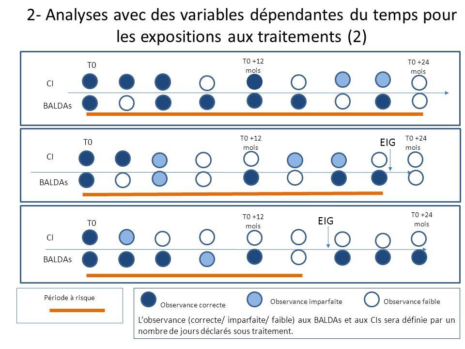 T0 T0 +24 mois CI BALDAs Lobservance (correcte/ imparfaite/ faible) aux BALDAs et aux CIs sera définie par un nombre de jours déclarés sous traitement.