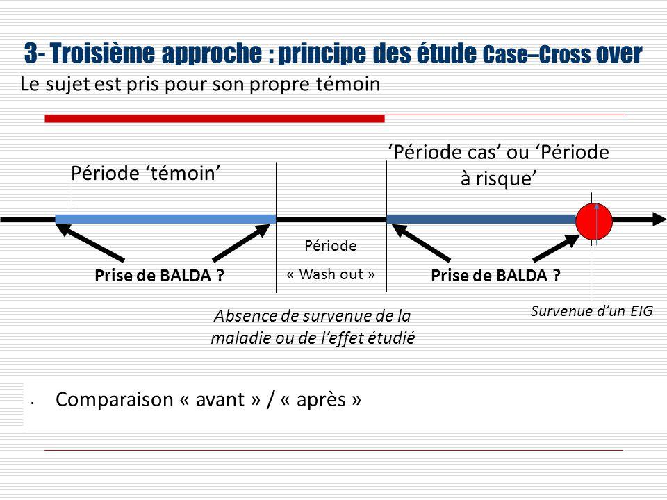 3- Troisième approche : principe des étude Case–Cross over Comparaison « avant » / « après » Période témoin Période cas ou Période à risque Survenue dun EIG Le sujet est pris pour son propre témoin Prise de BALDA .