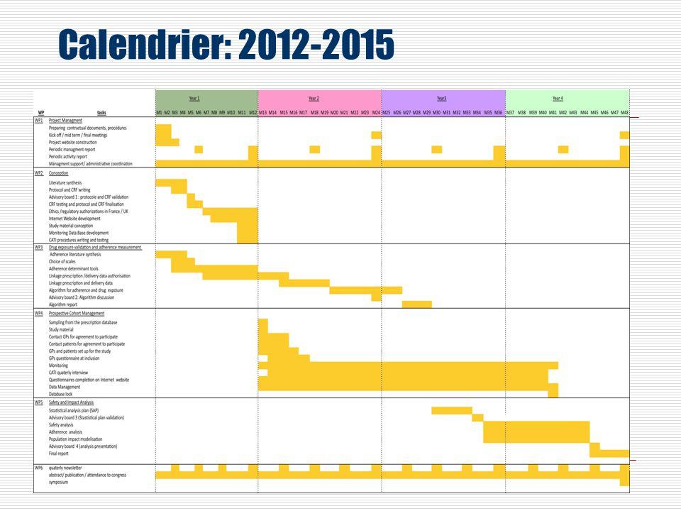 Calendrier: 2012-2015