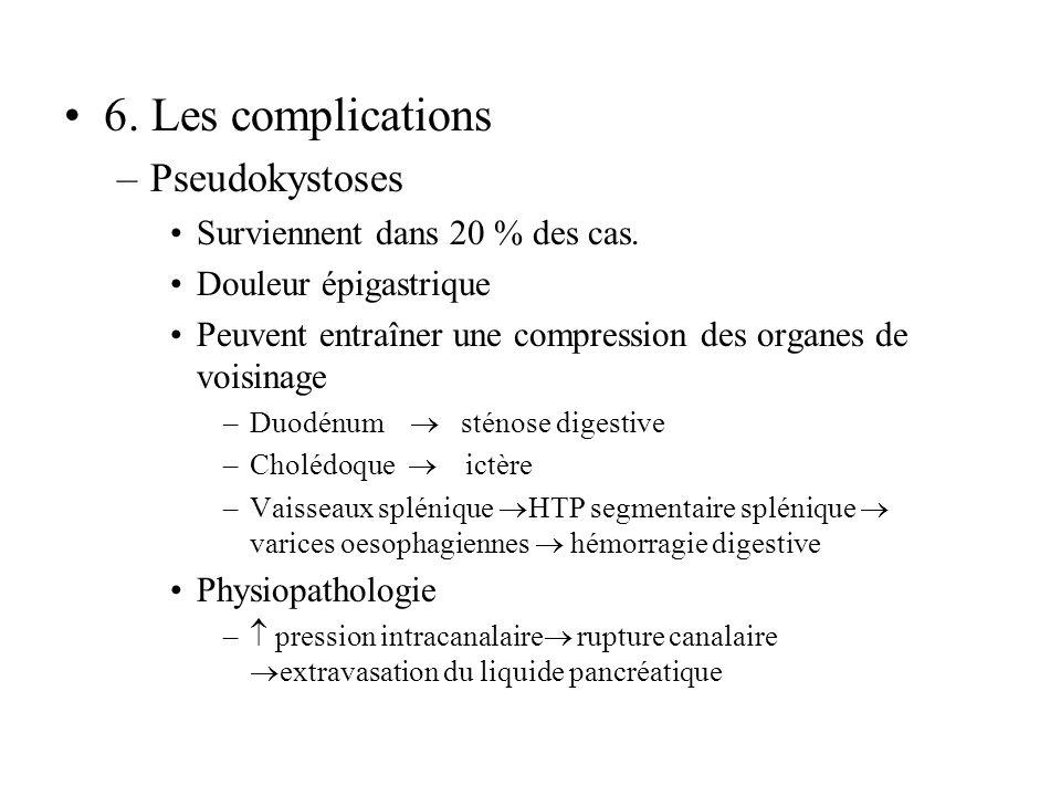 6. Les complications –Pseudokystoses Surviennent dans 20 % des cas. Douleur épigastrique Peuvent entraîner une compression des organes de voisinage –D