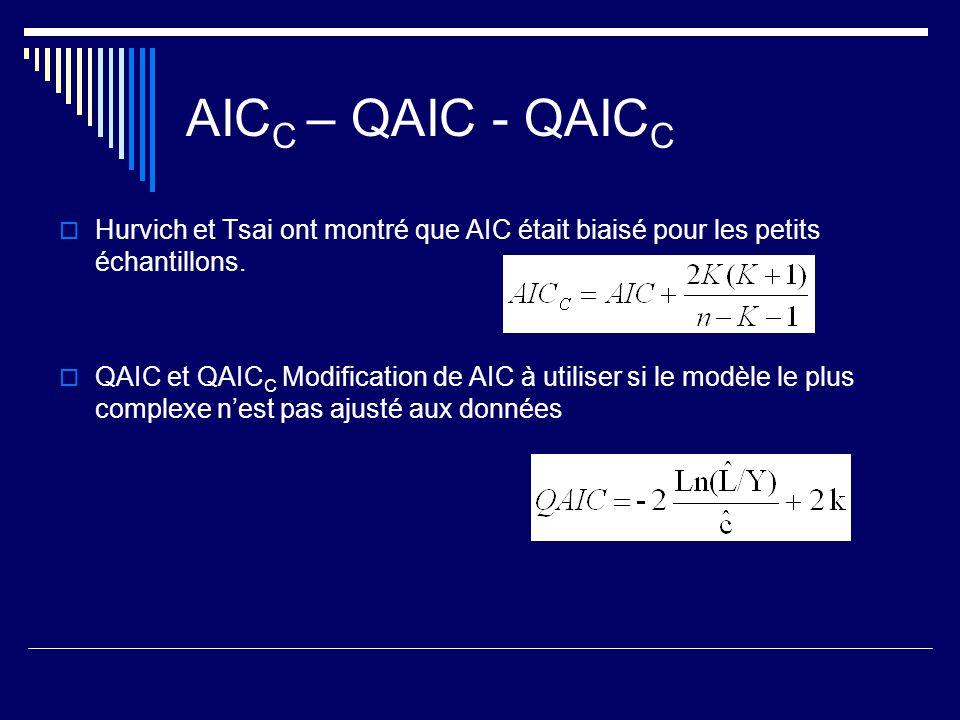 AIC C – QAIC - QAIC C Hurvich et Tsai ont montré que AIC était biaisé pour les petits échantillons. QAIC et QAIC C Modification de AIC à utiliser si l