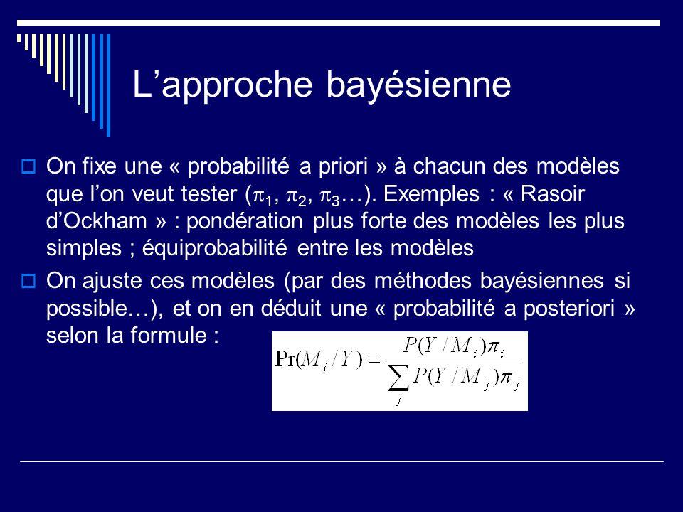 Lapproche bayésienne On fixe une « probabilité a priori » à chacun des modèles que lon veut tester ( 1, 2, 3 …). Exemples : « Rasoir dOckham » : pondé