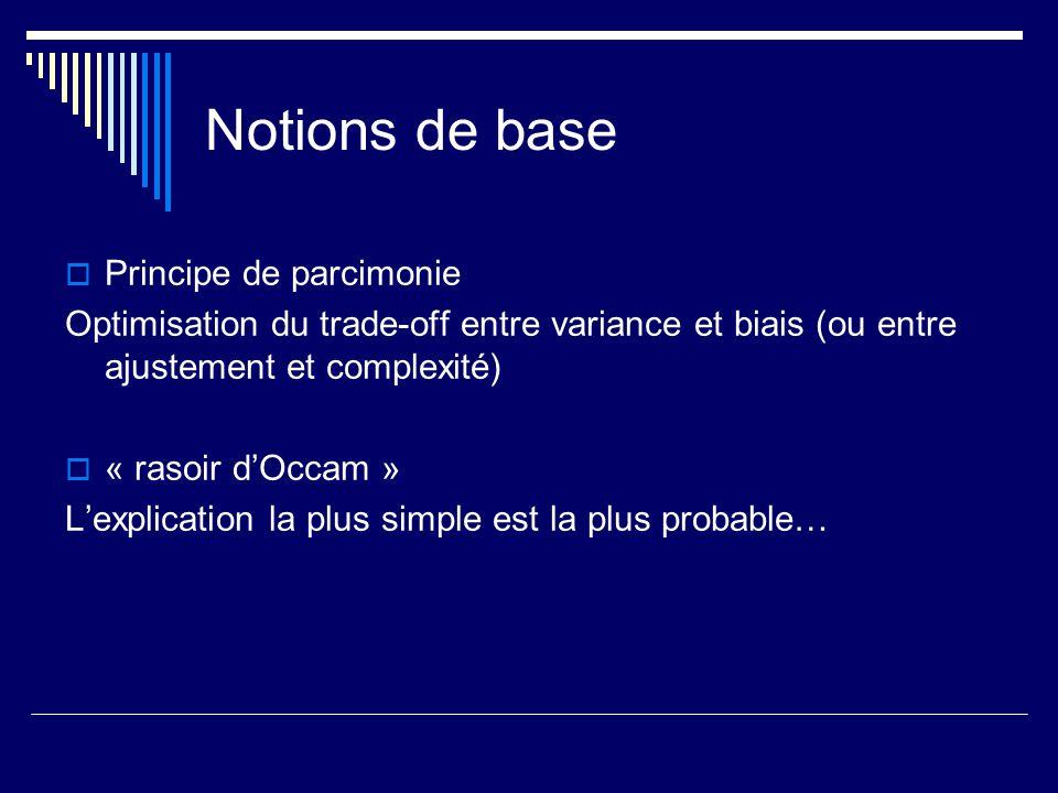 Différentes méthodes possibles… Tests dhypothèses par comparaison de modèles emboîtés : tests F partiels / LRT « cross-validation » AIC Autres critères avec terme de pénalité Approche « bayésienne »