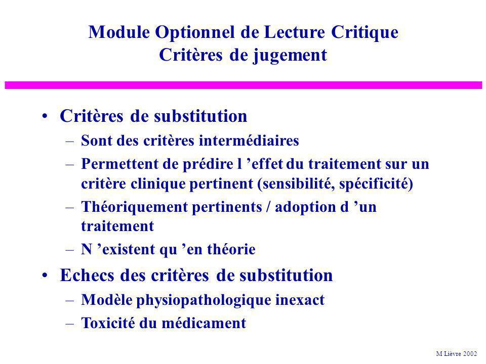 Critères de substitution –Sont des critères intermédiaires –Permettent de prédire l effet du traitement sur un critère clinique pertinent (sensibilité