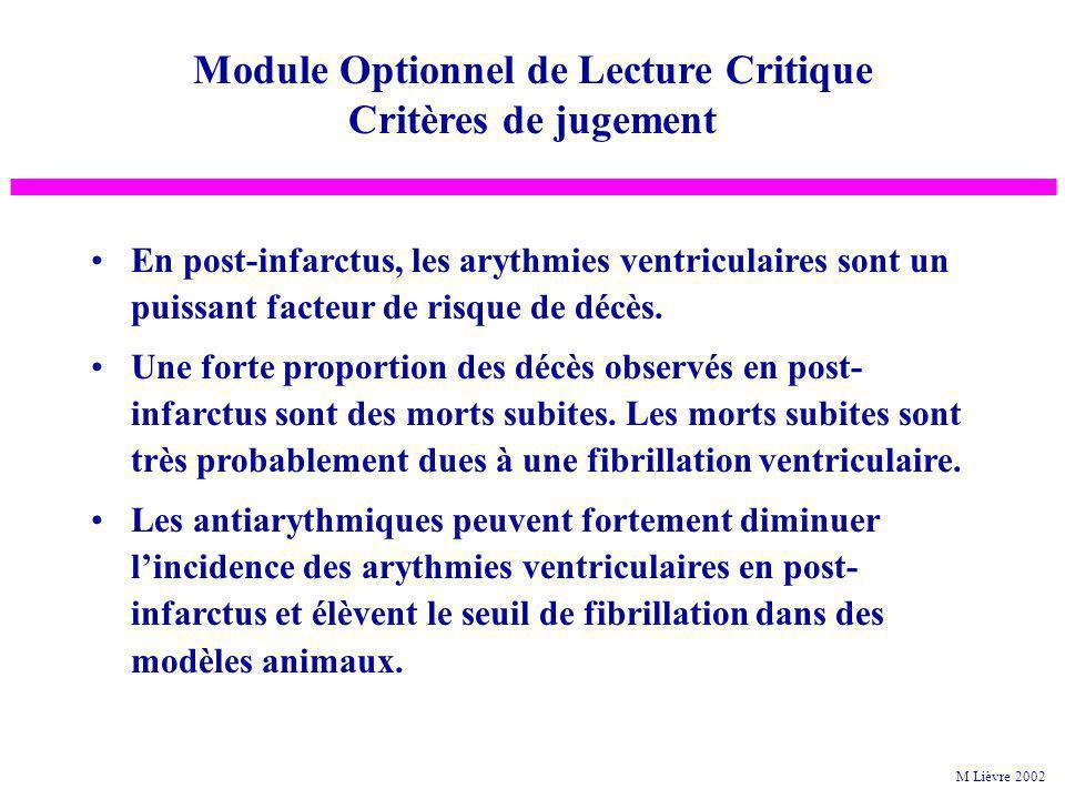Selection : Réduction > 80% des ESV et > 90% des épisodes de TV par encaïnide / flécaïnide / moricizine Randomisation : antiarythmique efficace ou placebo M Lièvre 2002 Module Optionnel de Lecture Critique Critères de jugement (essai CAST) Encaïnide (N = 432) 39 Flécaïnide (N = 323) 17 Placebo (N = 425) 18 Placebo (N = 318) 7 p < 0.01 < 0.05 Décès Analyse intermédiaire à 10 mois: