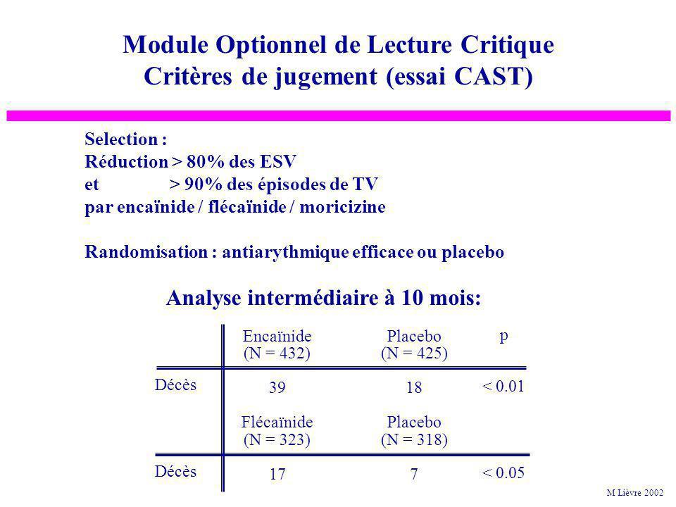 M Lièvre 2002 Module Optionnel de Lecture Critique Critères de substitution et toxicité des médicaments pa: patients x années