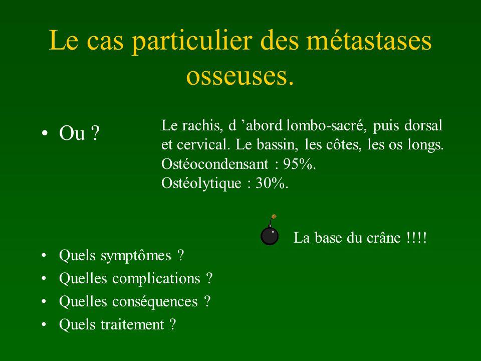 Le cas particulier des métastases osseuses.Ou . Quels symptômes .