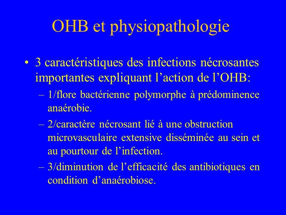 OHB et physiopathologie 3 caractéristiques des infections nécrosantes importantes expliquant laction de lOHB: –1/flore bactérienne polymorphe à prédom