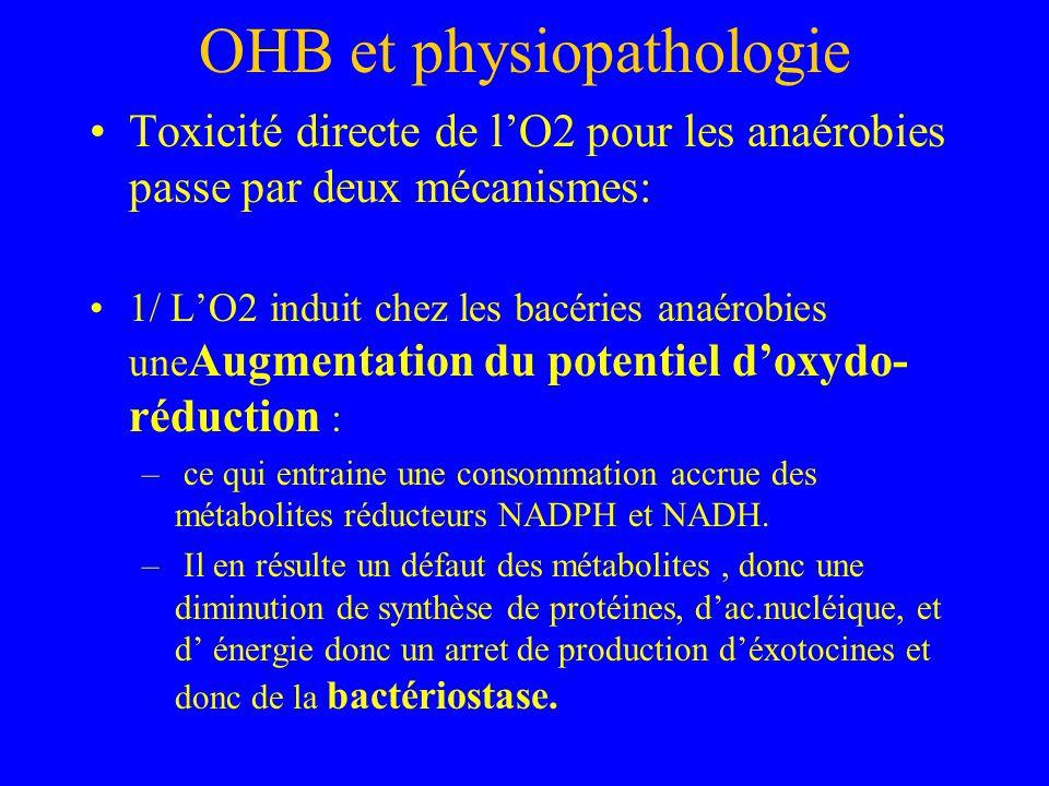 OHB et physiopathologie Toxicité directe de lO2 pour les anaérobies passe par deux mécanismes: 1/ LO2 induit chez les bacéries anaérobies une Augmenta