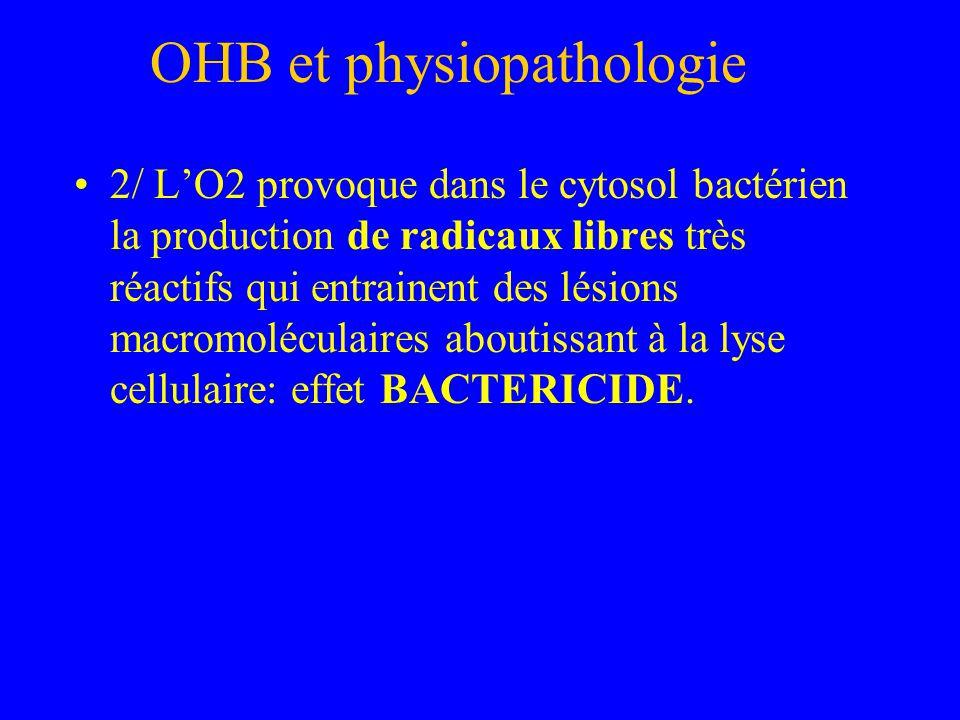 OHB et physiopathologie 2/ LO2 provoque dans le cytosol bactérien la production de radicaux libres très réactifs qui entrainent des lésions macromoléc